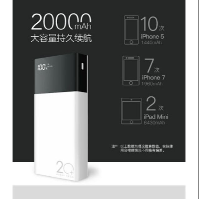 MORUI ML20 Power Bank 20000mAh Portable Charger