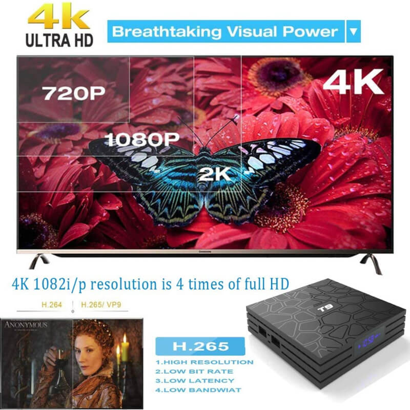 T9 Android tv box 4gb ram 64gb rom