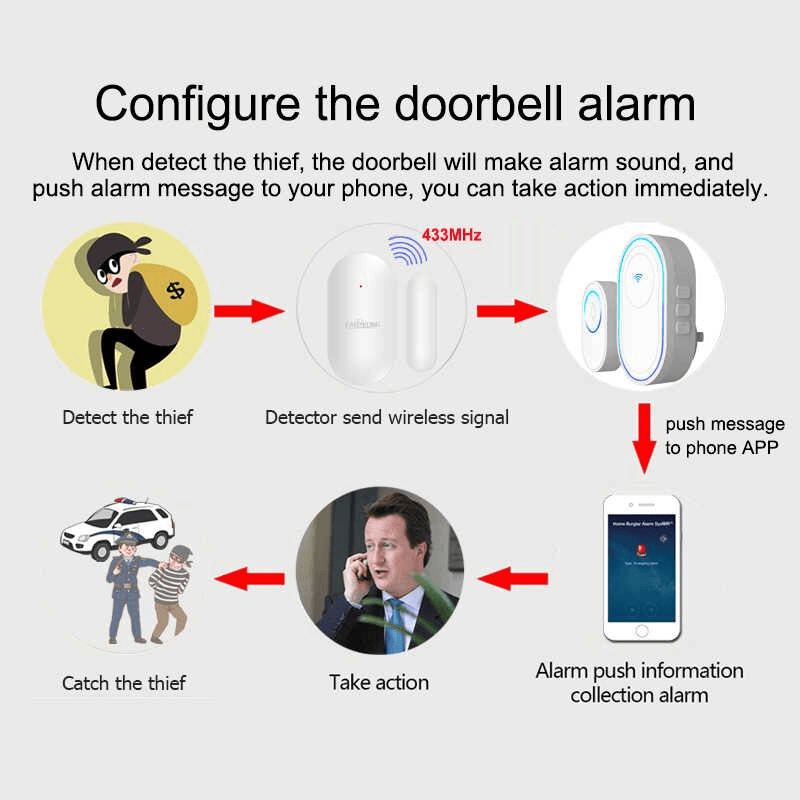 Smart Wireless Doorbell Alarm System