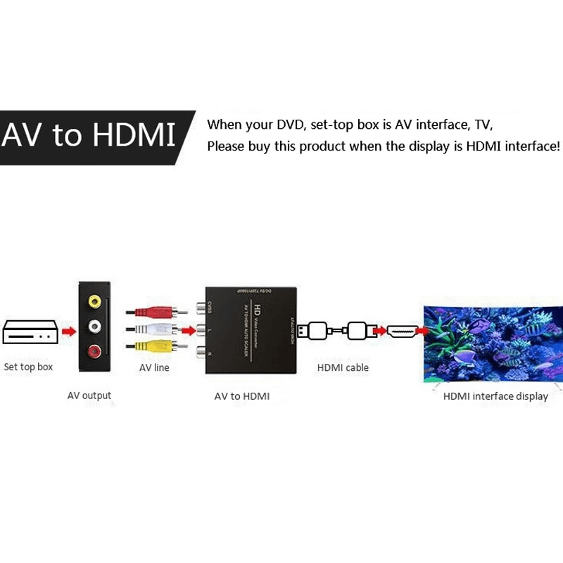 AV To HDMI Adapter RCA To HDMI HD Converter 1080p